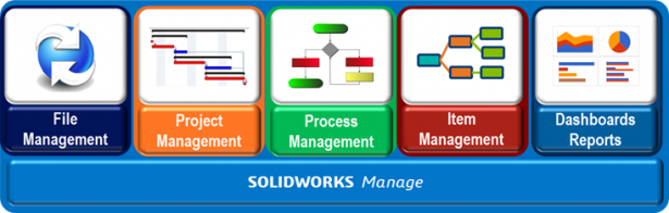 solidworks-manage.png