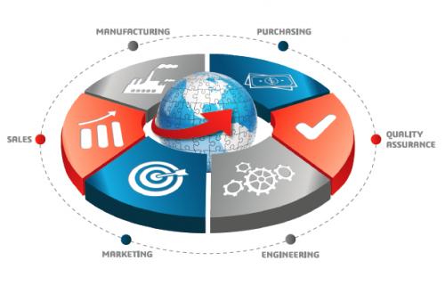CAO : Pourquoi la gestion des données partagées est importante